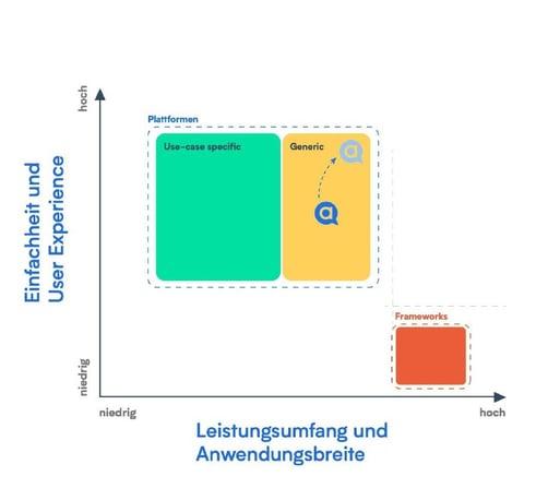 Plattform Framework_1